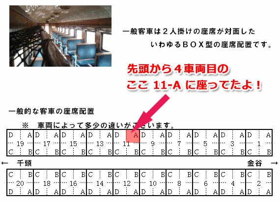 櫻井翔さんが座ったSLの座席